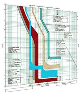 RK Power Engineering Studies 2