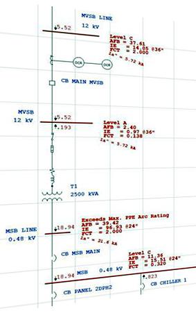 RK Power Engineering - RK-POWER-ARC-FLASH