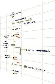 RK-POWER-ENGINEERING-STUDIES